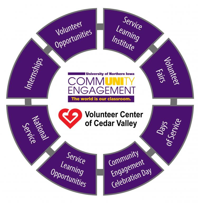 Volunteer Center of Cedar Valley logo